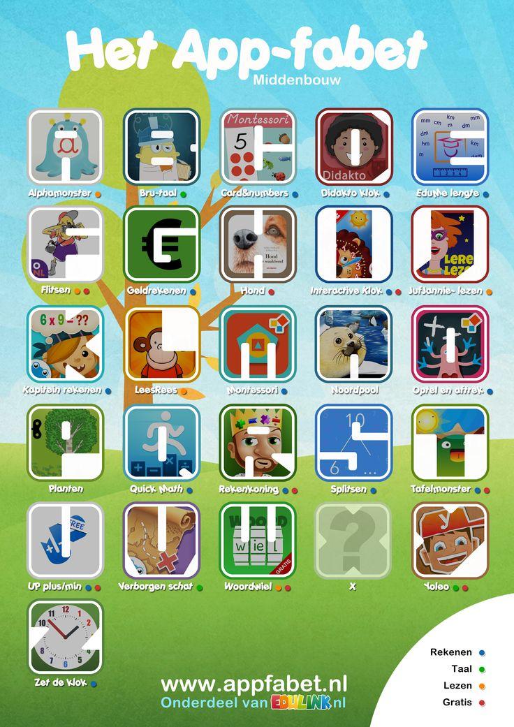 Een overzicht van Apps voor kinderen van 7-10 (middenbouw). Een App-fabet