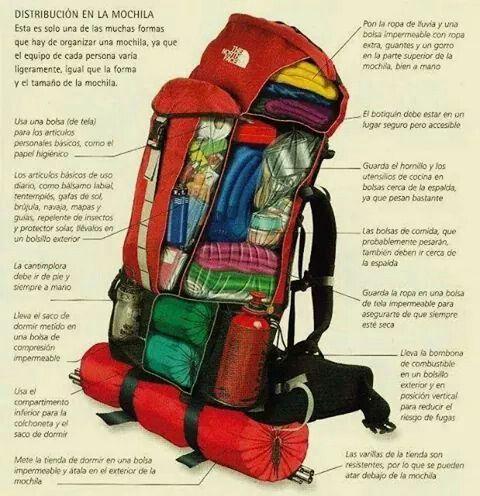 10 trucos para hacer la mochila perfecta: http://lonelyplanet.es/blog-10-trucos-para-hacer-la-mochila-perfecta-415.html