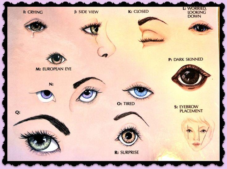 Sweet Bear Creek Whims Happenings...: Eye Painting Chart