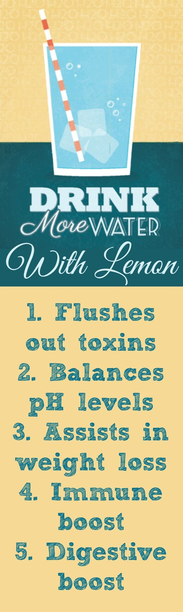 How to use water with lemon for weight loss ehow - 5 Reasons You Should Drink Lemon Water Every Day