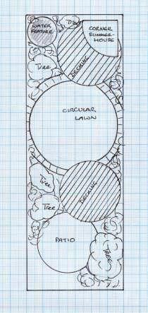 GARDEN DESIGN on Pinterest | Garden design, Small Gardens and Narrow ...