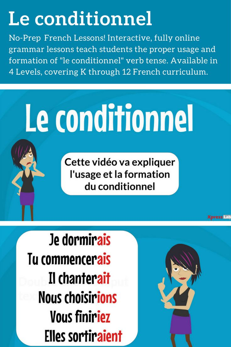 No-Prep French Grammar Lessons! Fully online, interactive activities and tests. Try it FREE for 30 days.