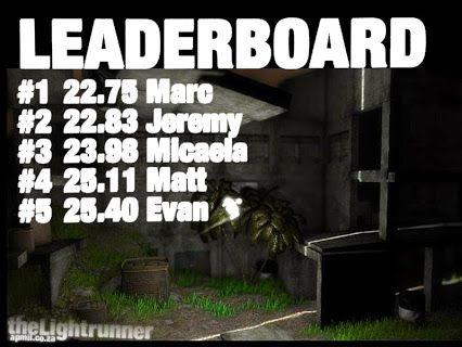 leaderboard for Light Runner (game made specifically for the June MakeGamesSA meet)