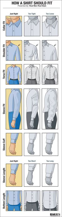 How A Men's Dress Shirt Should Fit #infographic #properfit #menstyle #menswear #RMRS