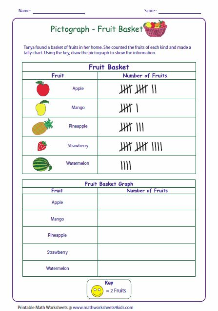 11 best Year 8 Graphing images on Pinterest Year 8, Bar chart - bar graph blank template