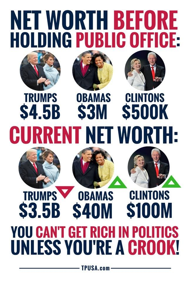 Disgusting. We have got to drain the swamp! These corrupt liars have gotten rich at the taxpayers expense. Trump is not the problem. He is the antidote.