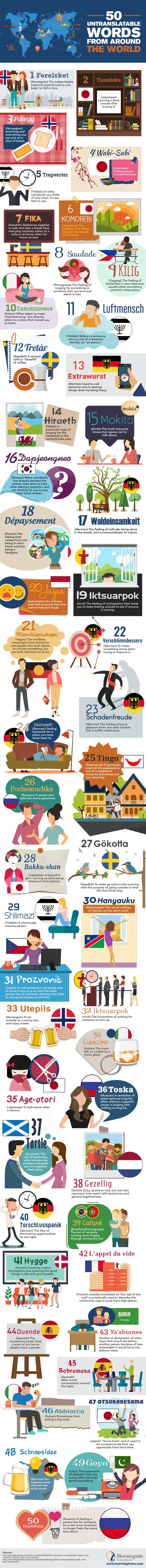 50 Untranslatable Words From Around the World #Infographic
