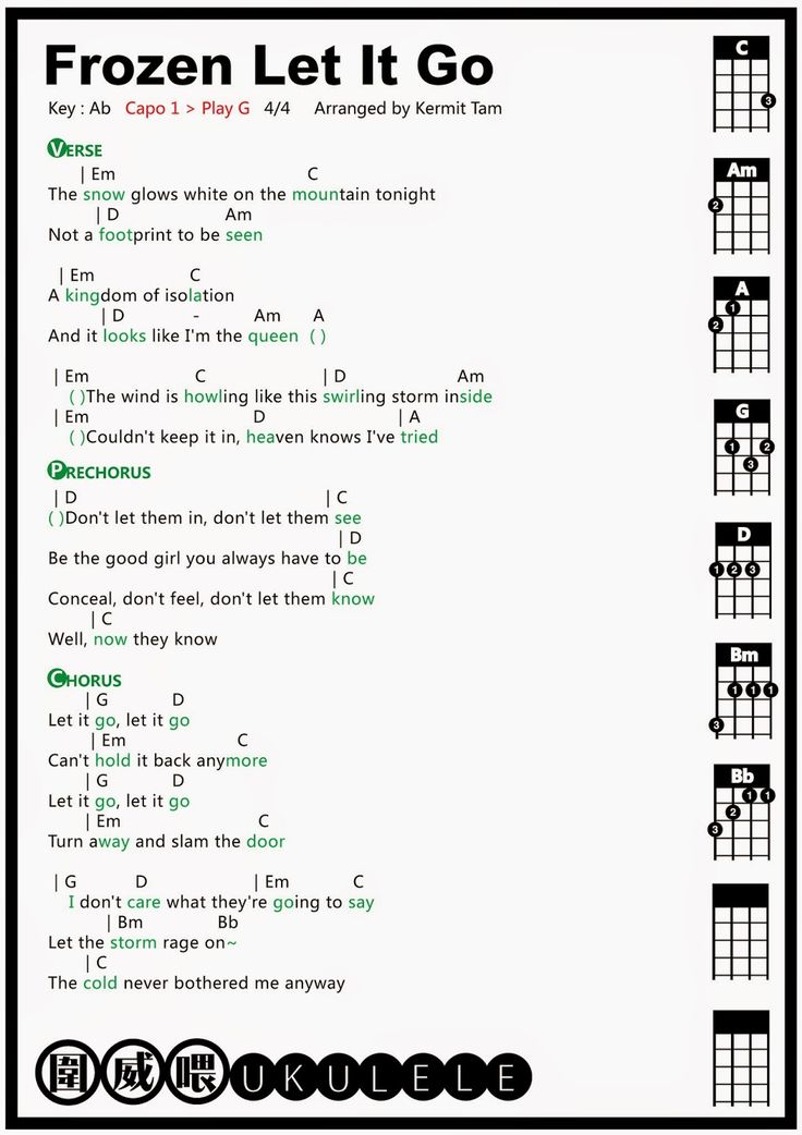 圍威喂 ukulele: Frozen Let It Go [ukulele tab]