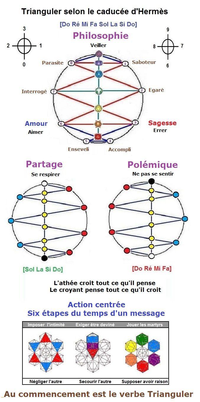Les différentes formes d'Athéisme  - Page 2 2f5c0eb8e6a417d216a4ddd106cf1a84