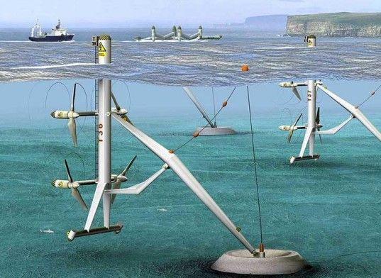 UK'S First Marine Energy Park to Harvest 27 Gigawatts of Wave Power by 2050   Inhabitat - Sustainable Design Innovation, Eco Architecture, Green Building