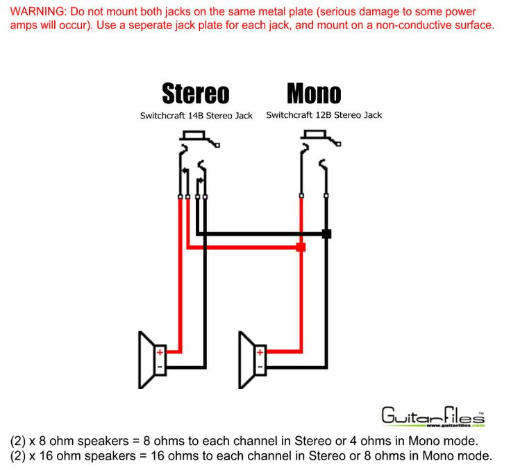 Wiring Diagram For Guitar Speakers : Mono stereo speaker wiring ohm speakers