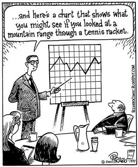 How I see those things... charts