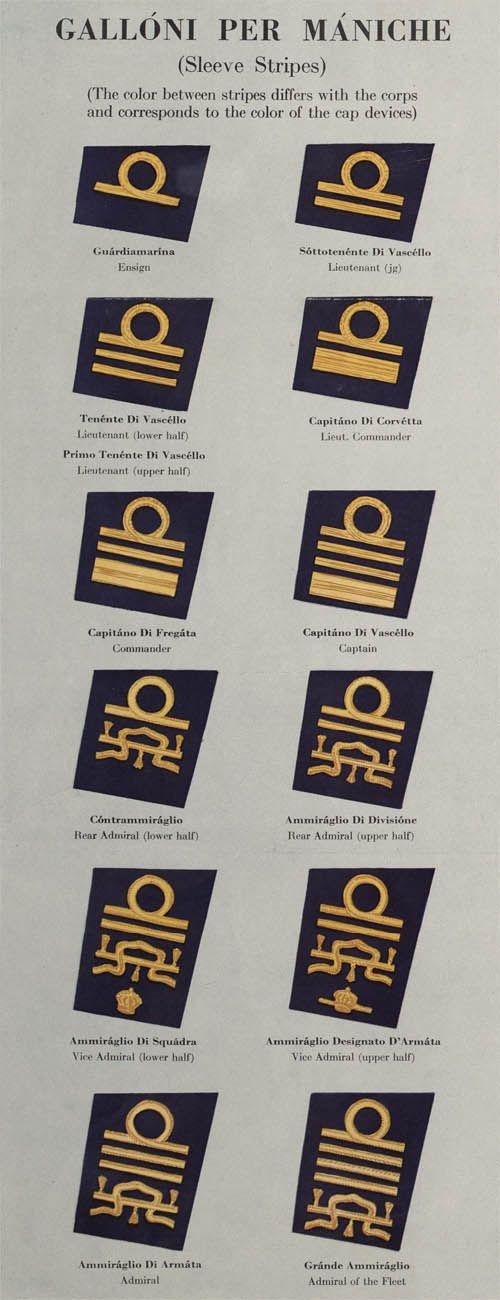 Galloni per Maniche, Sleeve Stripes: WWII Italian Navy Uniforms and Insignia: Controspalline Shoulder Marks  http://www.lonesentry.com/blog/italian-navy-uniforms-and-insignia.html