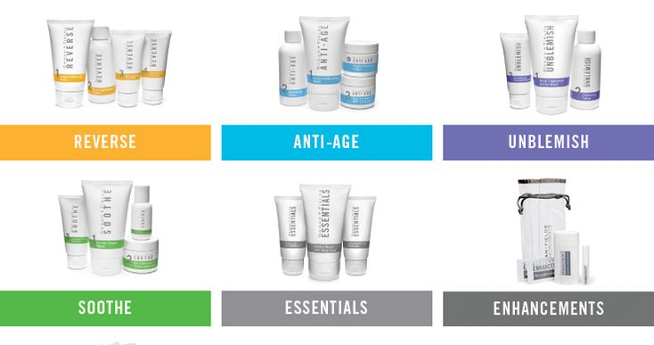 From the dermatologists who created ProActiv...Rodan and Fields Amazing Face Products! Best Face Care I've tried in a long time!