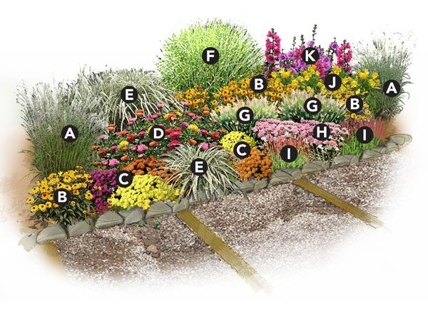 25 best ideas about flower garden plans on pinterest for Design my flower bed