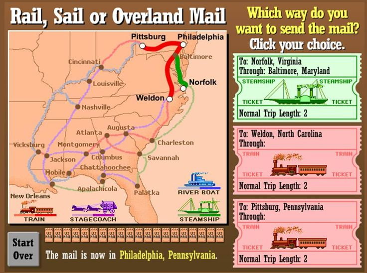 The Oregon Trail and the Lewis and Clark Expedition
