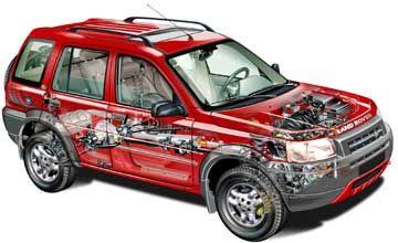 1998 Land Rover Freelander XEi 5-dr wagon | GoAuto - something