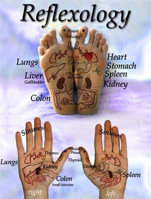 Reflexology is a holistic therapy that focus on the areas in the feet and hands which correspond to all of the glands, organs and  parts of the body.