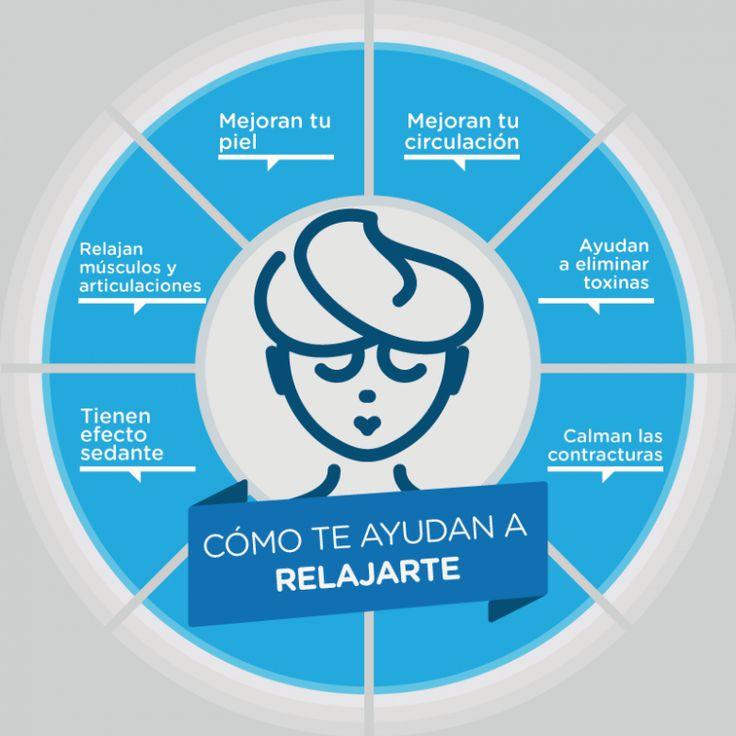 Chau estrés: beneficios del agua termal en Argentina