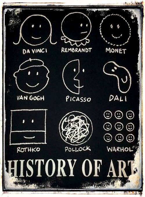 History of art.. a little bit simplified.