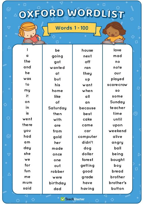 Teaching Resource: A set of four Oxford Wordlist Mats to assist students with their reading and spelling.