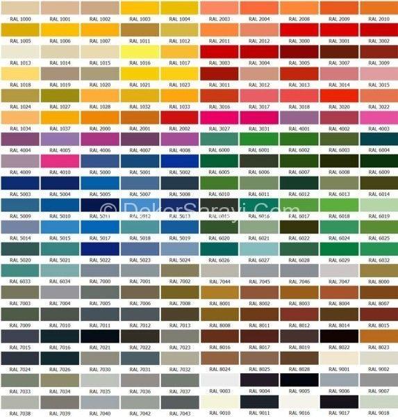Renkleri Ogreniyoruz Sirin Kelebek Boyama Renkler Kelebekler Entertainment