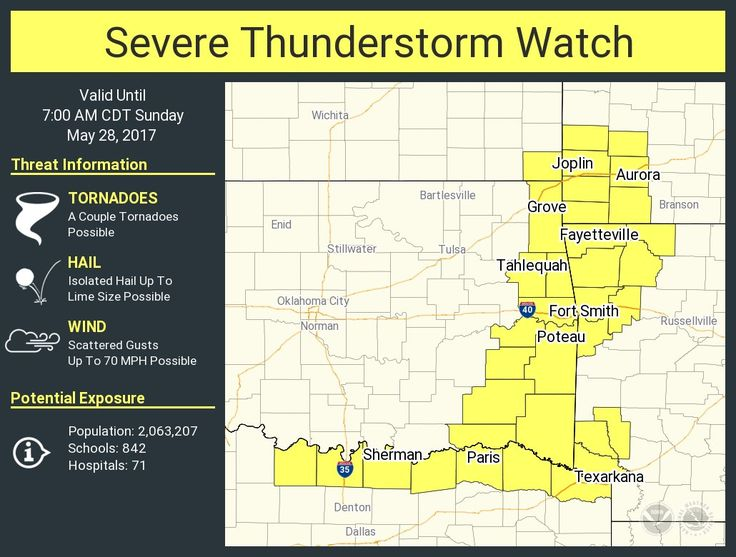 A severe thunderstorm watch has been issued for parts of AR, KS, MO, OK, TX until 7 AM CDTpic.twitter.com/EQoNUx0r66 - https://blog.clairepeetz.com/a-severe-thunderstorm-watch-has-been-issued-for-parts-of-ar-ks-mo-ok-tx-until-7-am-cdtpic-twitter-comeqonux0r66/