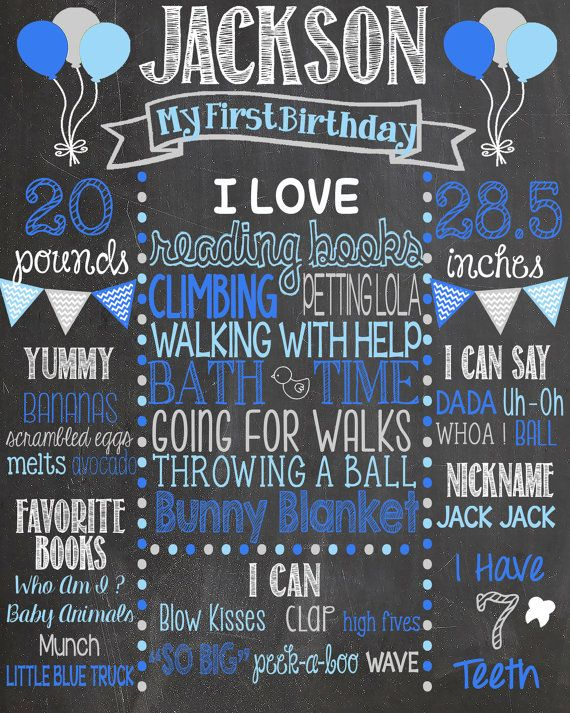 Boy First Birthday Chalkboard Printable File by LaLaExpressions