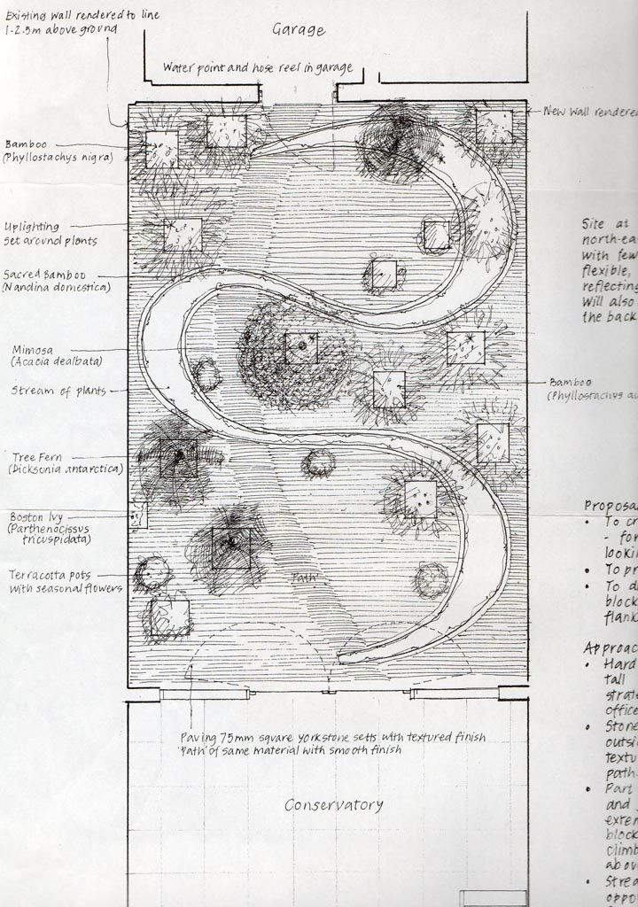 29 best shunmyo masuno images on pinterest japanese for Landscape architect drawing