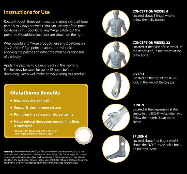 Y-age Glutathione- Dónde colocar el parche, vídeo e instrucciones de uso, muy sencillo!
