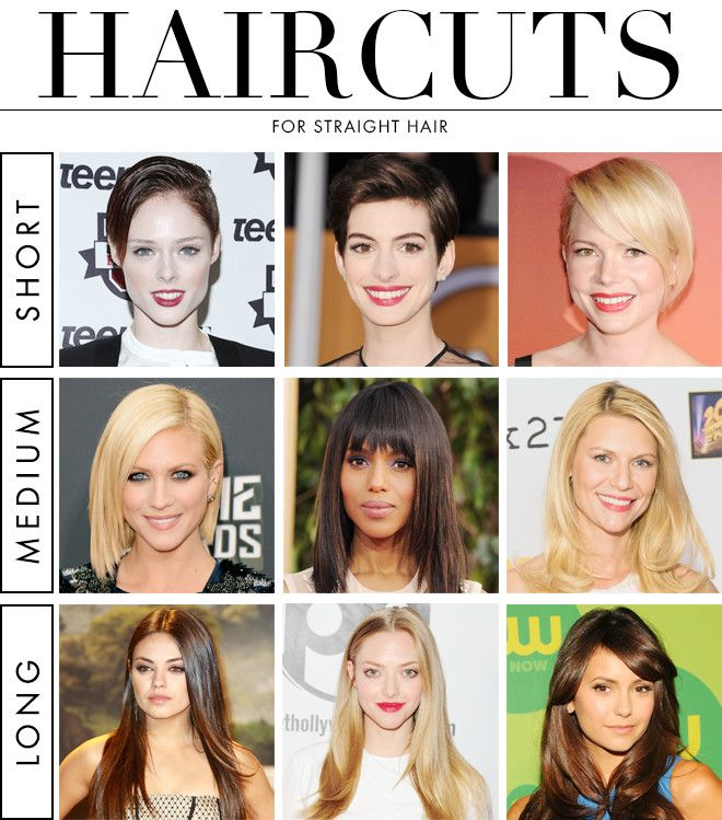 Imgenes De Different Types Of Hairstyles With Names