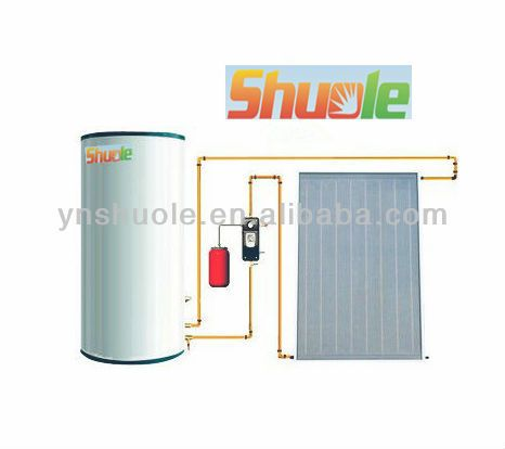 solar water heaters china  1.Corrosion resistant;  2. Pressurized type;  3. Free maintenance;  4. panel collector