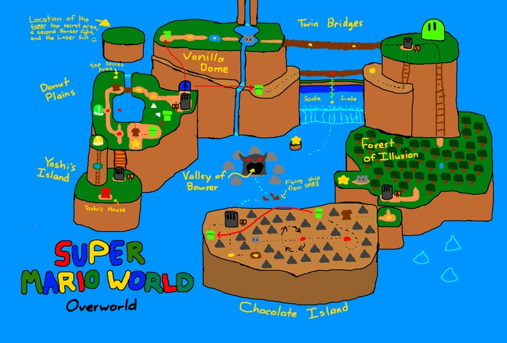 Video game junkie. Love the Mario Bros.