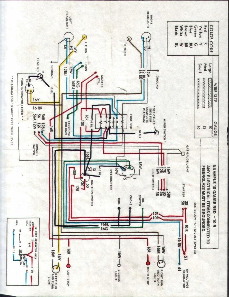 vw dune buggy wiring harness enthusiast wiring diagrams u2022 rh bwpartnersautos com