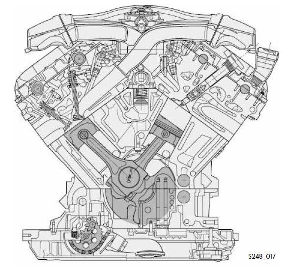 The Car Hobby Engines Volkswagen W8 In 2021 Engineering Volkswagen Bugatti Veyron