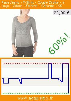 Pepe Jeans - T-Shirt - Coupe Droite - à Logo - Coton - Femme - Chrome - XS (Vêtements). Réduction de 60%! Prix actuel 22,00 €, l'ancien prix était de 55,00 €. http://www.adquisitio.fr/pepe-jeans/t-shirt-coupe-droite-logo-2