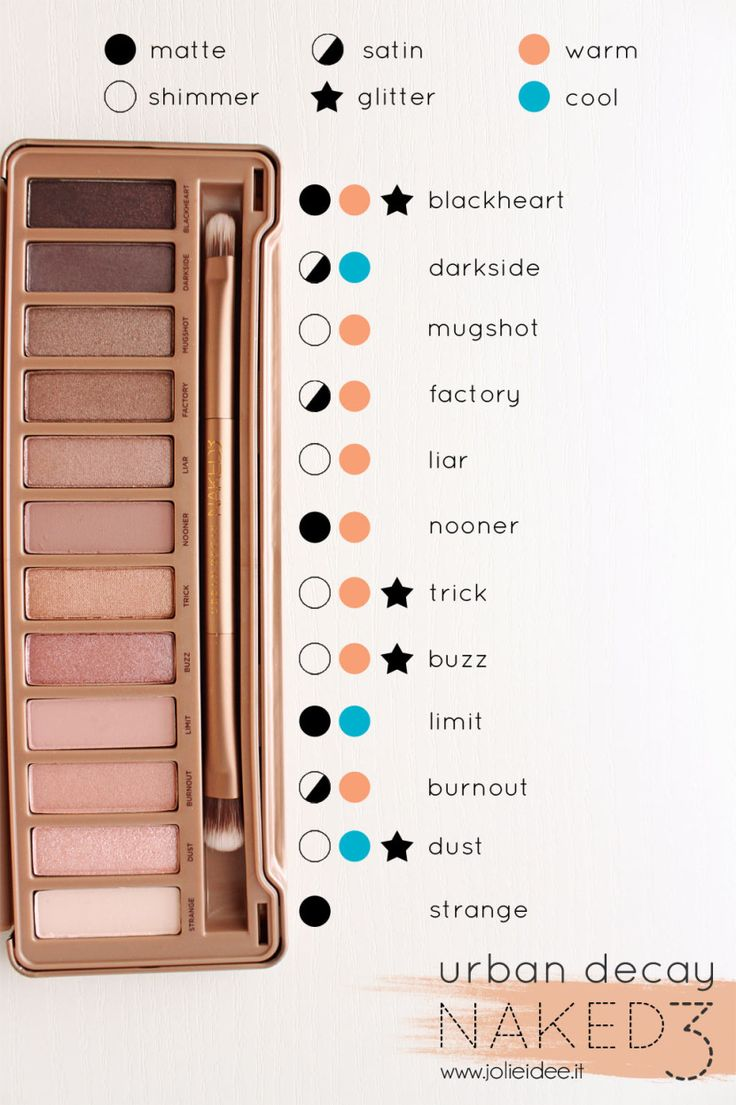Review Naked 3 Urban Decay e Day Make up Tutorial color guide #naked3 #urbandecay