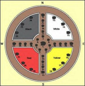 Medicine Wheel Garden-like the colors but need to check accuracy for a Native American wheel garden.  These may not be the same.