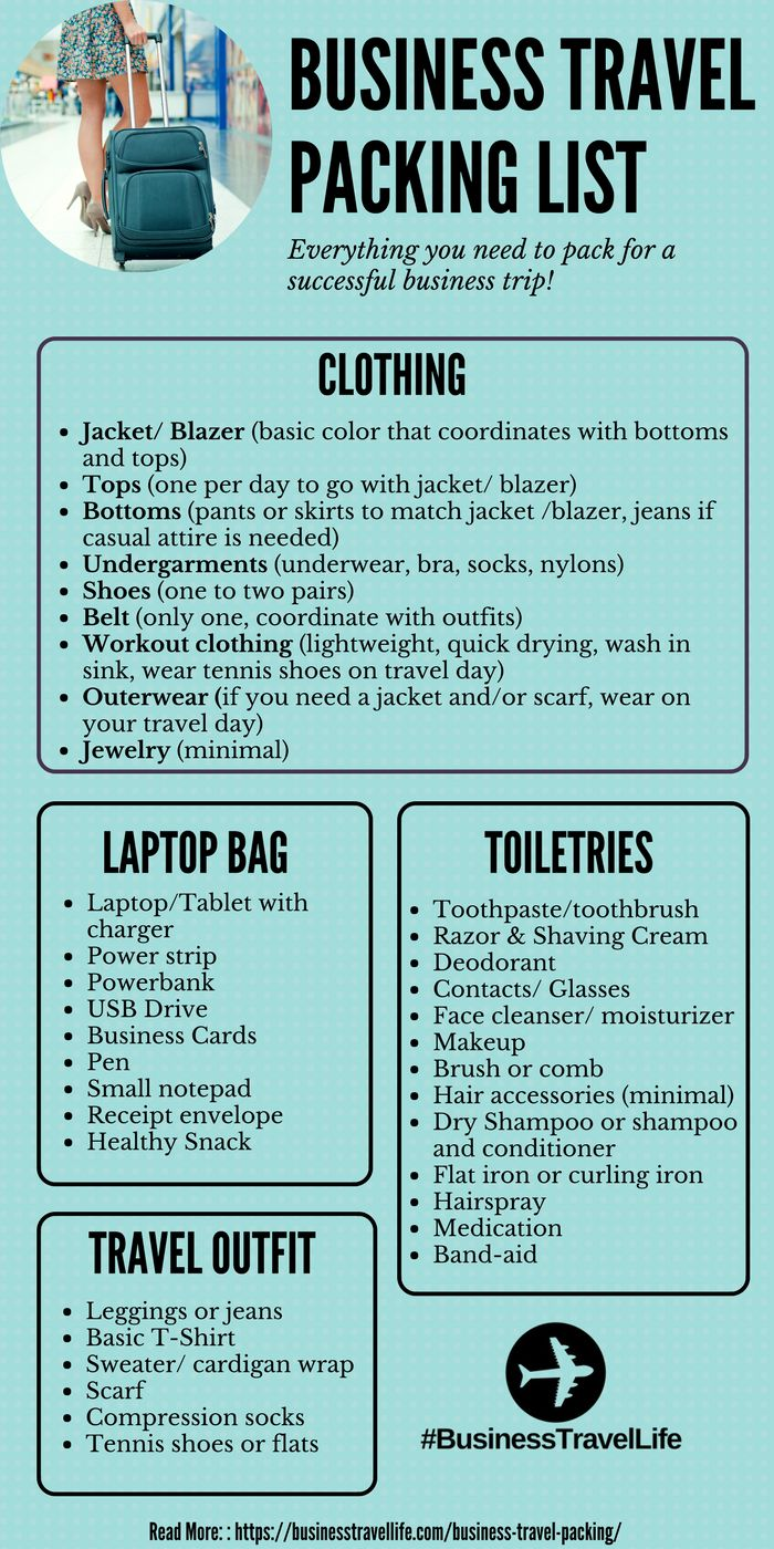 Best 25+ Travel Packing Lists Ideas On Pinterest