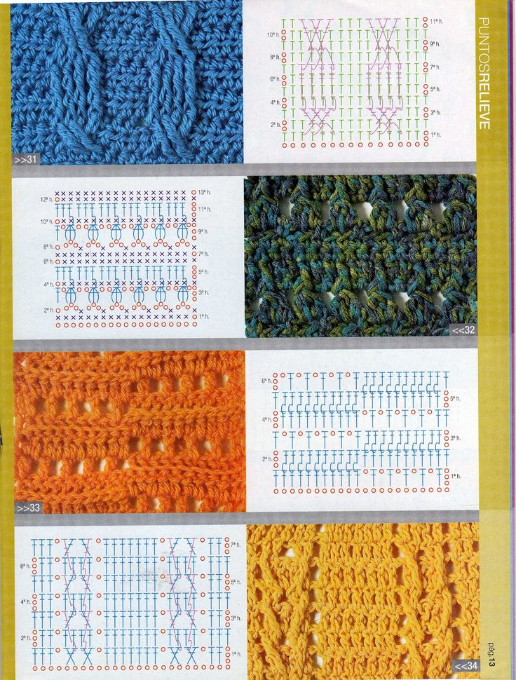 Diagrams Of Knitting Stitches : 17 Best images about Crochet - Diagrams, Stitch Tutorials on Pinterest Stit...