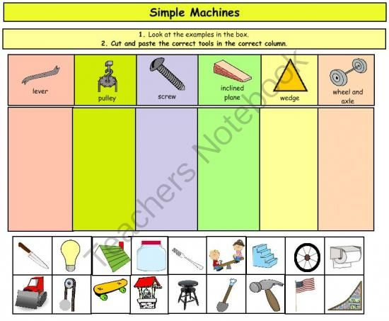 simple machines examples with pictures Examples of levers  can you name all the levers scissors hoe crowbar bat clippers stapler toilet flusher  fork spatula teeter-totter.