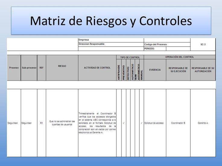 COLEGIO DE CONTADORES PUBLICOS DE NICARAGUA COBIT 4.1 DE LA TEORIA ...