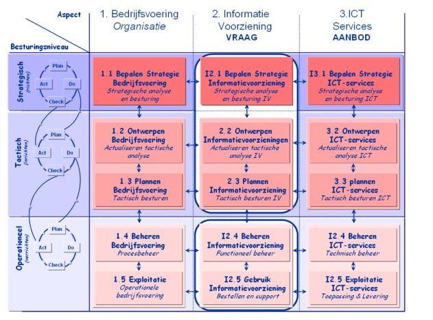 9vlaks model - Rik Maes