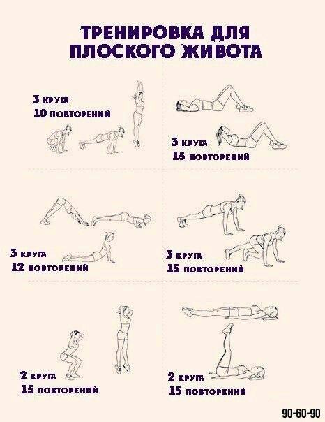 Как Быстро Похудеть Упражнения Картинки.