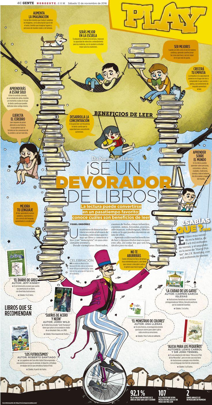 ¡Sé un devorador de libros! Celebración del día mundial del libro