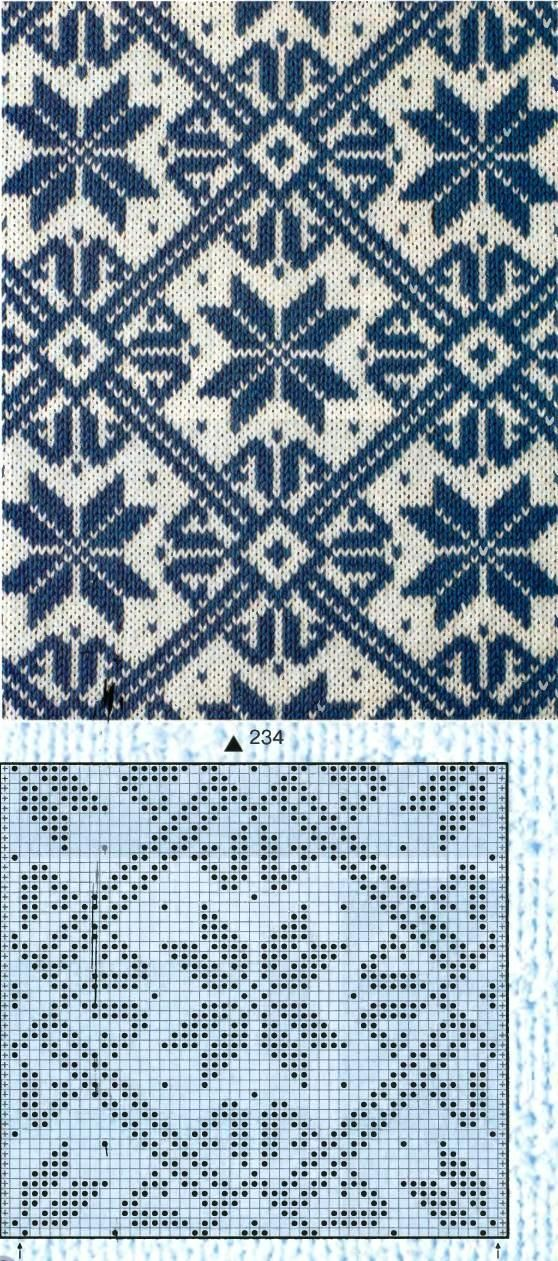 норвежские-узоры (Norske mønstre | Norwegian patterns)