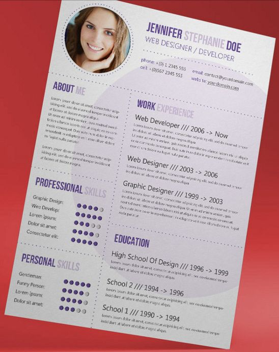 Importance Of Your Resume Keep It Unique And Attractive