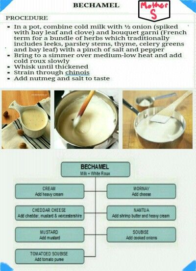 how to make bechamel cheese sauce for lasagna