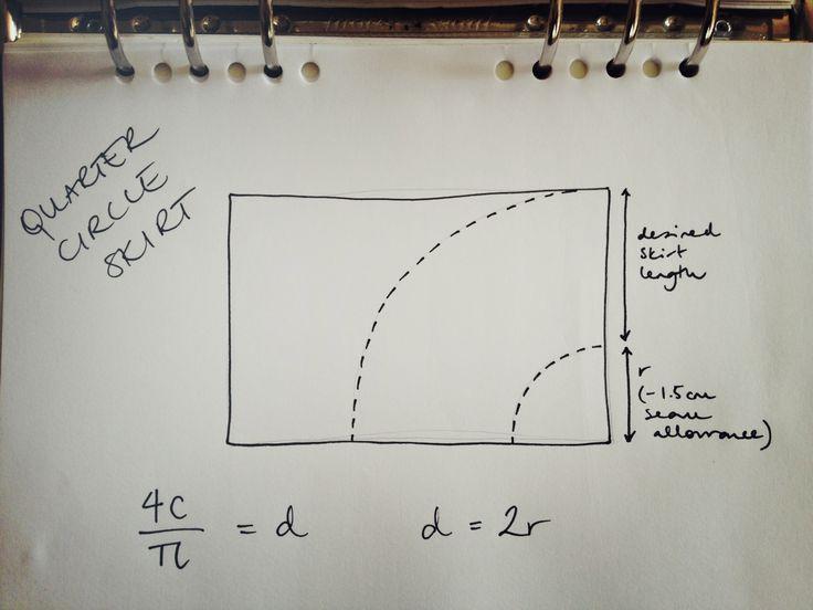 quarter circle skirt diagram - maths included! (sahar style skirt)