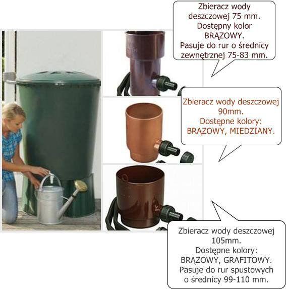 Zbiornik na deszczówkę 210l ze zbieraczem to nasz najpopularniejszy zestaw. Sprawdź, jaki zbieracz, łapacz wody deszczowej pasuje do Twojej rury spustowej, zwanej potocznie rynną. ;-)